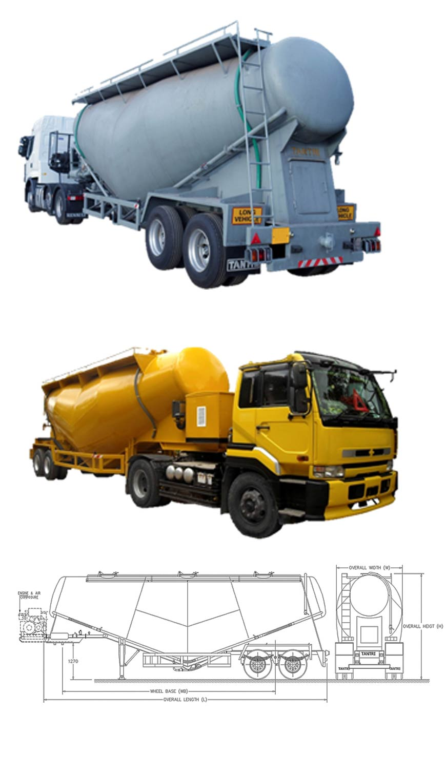 Fur: length of different types of trailer